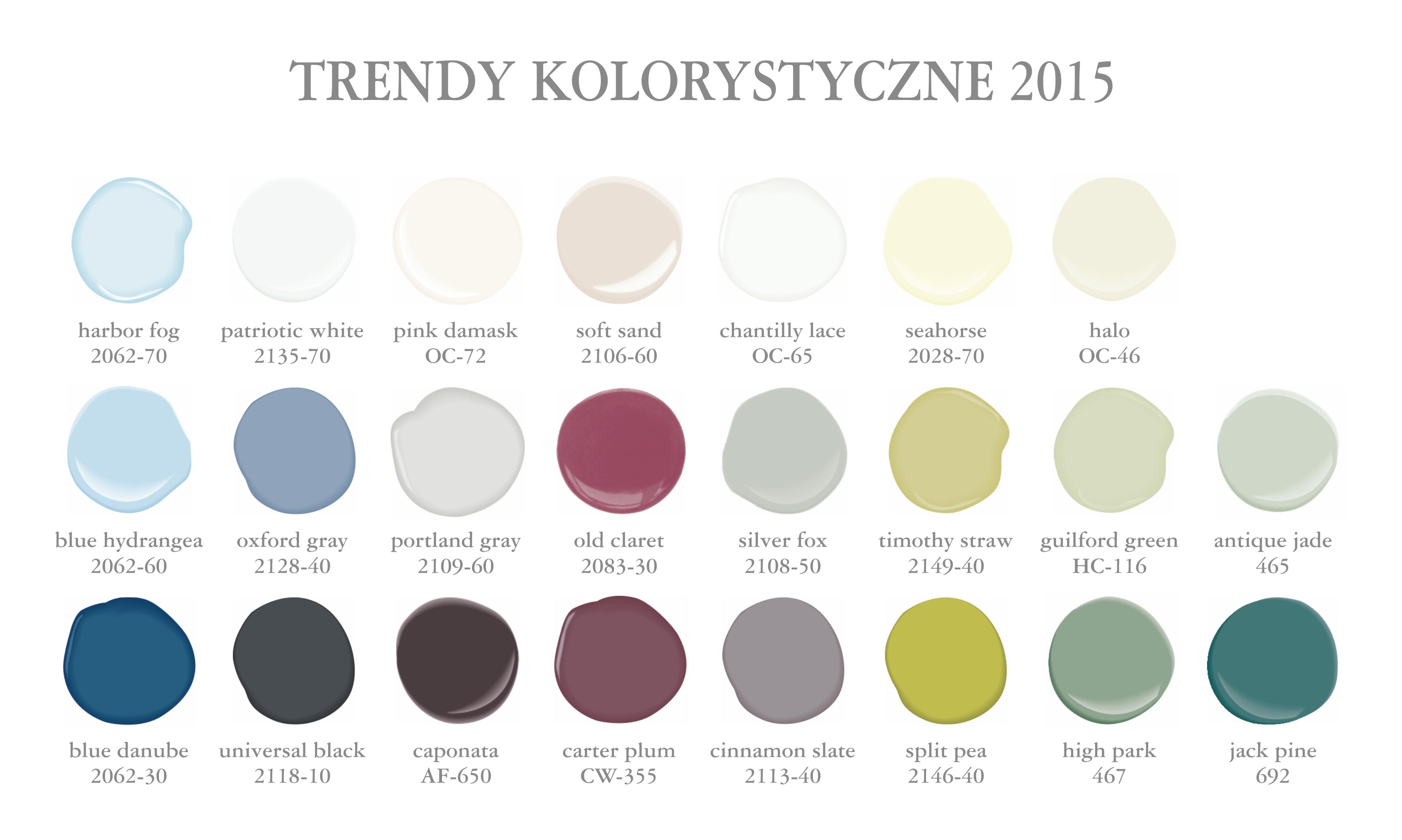 Kolor Roku 2015 By Benjamin Moore Proste Wn Trze